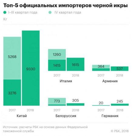На черную — метку: зачем в России начнут маркировать икру