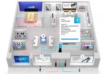 От Alibaba до «Пятерочки»: кто и как использует систему распознавания лиц в бизнесе. ВИДЕО. ФОТО