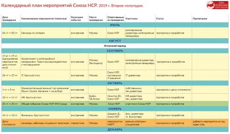 Календарный план Союза: Главные мероприятия 2019 года для партнеров